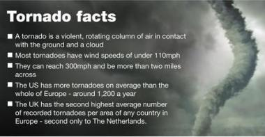 wpid-tornado-facts_l.jpg.jpeg